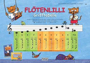Flötenlilli Blockflötenschule Band 2 - Grifftabelle