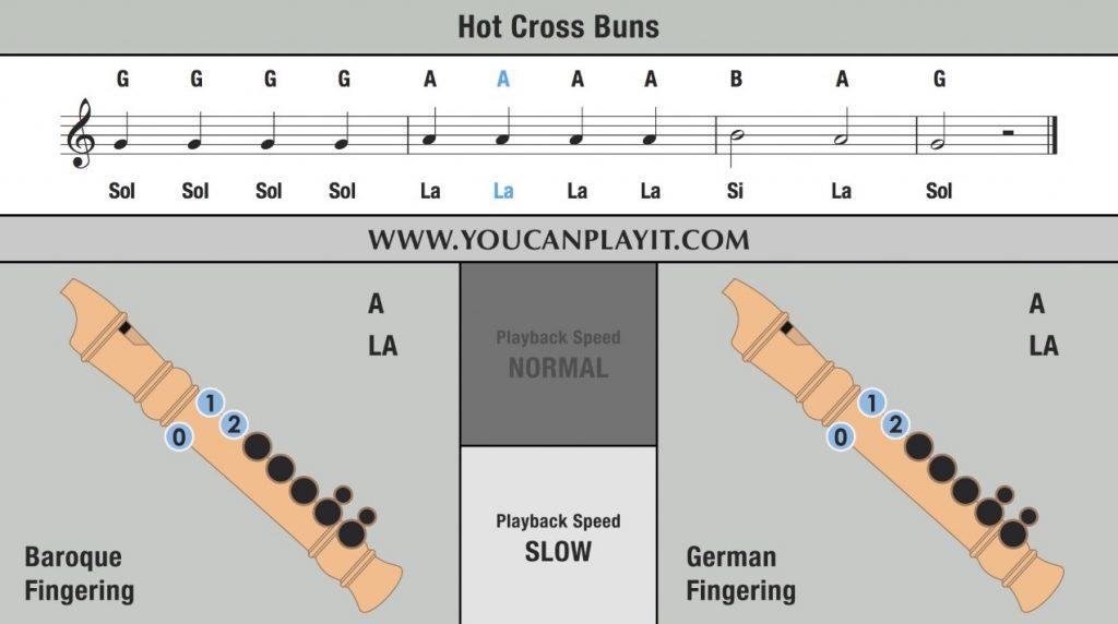 Hot Cross Buns – Erstes ganz einfaches Stück auf der Blockflöte